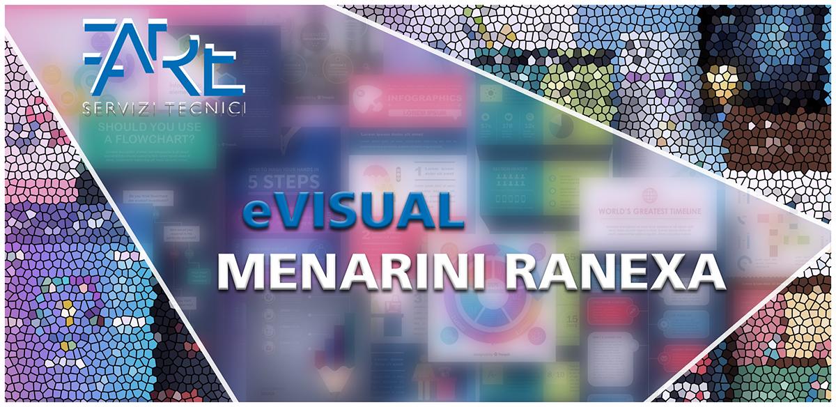 Evisual_MENARINI - RANEXA